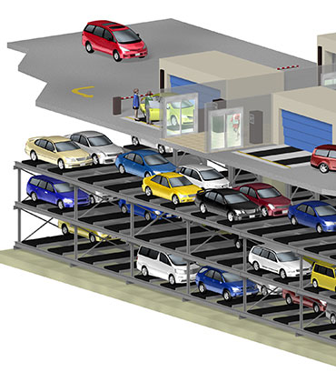 How Automation is Contributing to Efficient Parking
