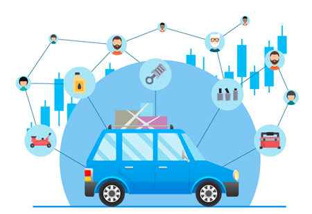 Advantages of Incorporating Blockchain in the Automotive Industry