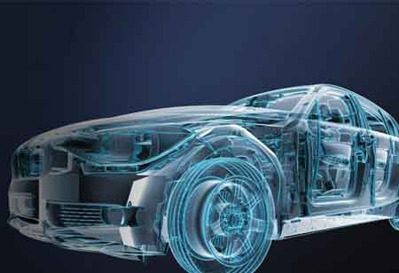 What does the Future hold for the Automotive Industry?