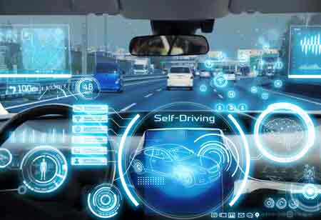 Why Efficient Software is a Must to Develop Cars Faster?