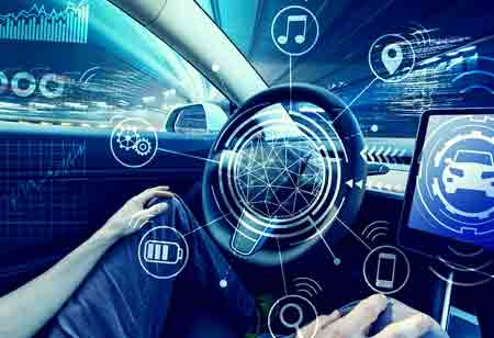 How Automotive Industry will Change in the Future?