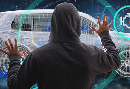 The threat spectrum for Connected Car Security
