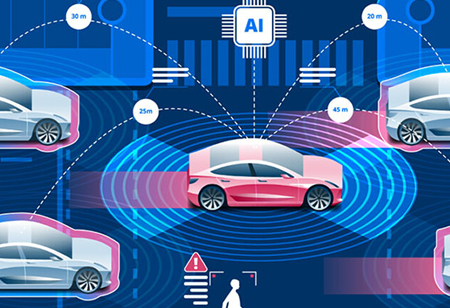 Why is the Demand for Connected Car Increasing